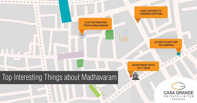 Top interesting things about Madhavaram