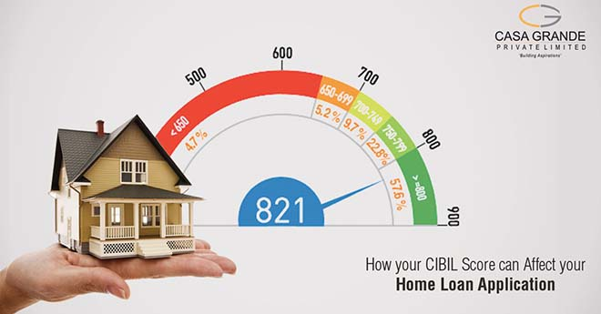How your CIBIL score can affect your home loan application