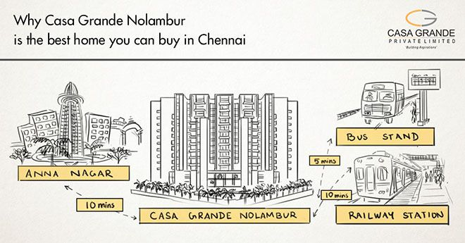 Why Casagrand Nolambur is the Best Home You Can Buy in Chennai